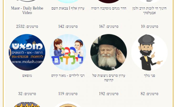 סינון 770 אתר ואפליקציה לסרטונים מסוננים לפי ערוצים מיוטוב